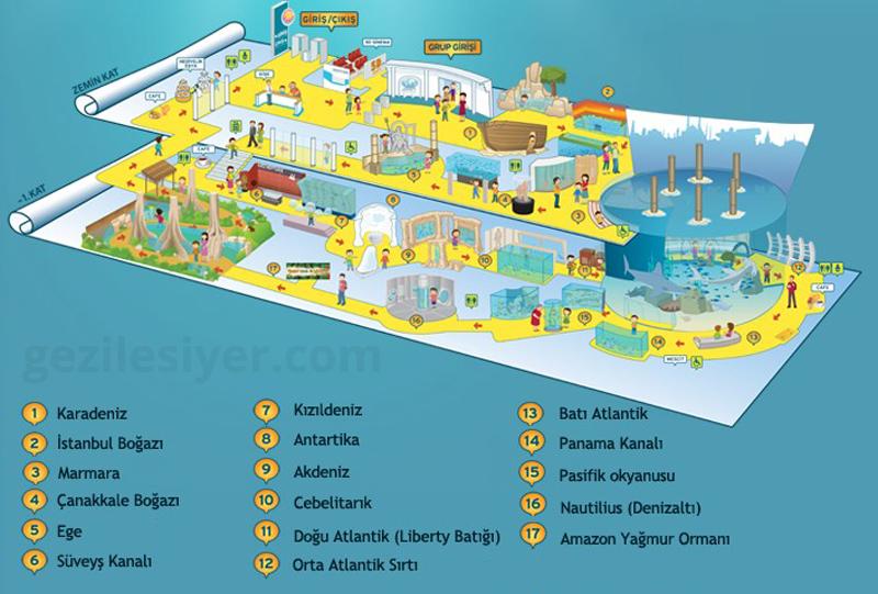 İstanbul Akvaryum Haritası